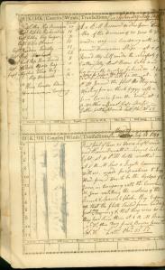 Ship Holland Log Book